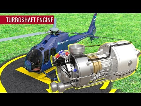 Understanding Helicopter's Engine | Turboshaft - UCqZQJ4600a9wIfMPbYc60OQ