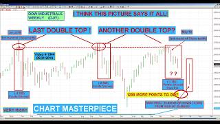Oscar Carboni & OMNI Say Down We Go In Stock Market Up Gold & Bonds 05/31/2019 #1944