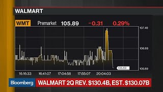 Walmart Beats Earnings Estimates, Boosts Forecast