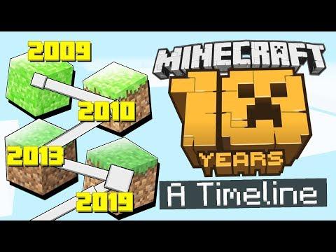 Ten YEARS of Minecraft: An Evolution - UC2D-GCxeE69hCUmRwISXABw