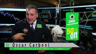 Oscar Carboni Says Bear Flags & Red OMNI's All Over the Stock Charts 05/21/2019 #1940
