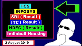 (Infosys) (TCS) (Indiabulls housing) (sbi) (HDFC) (ITC) stock market latest news in Hindi by SMkC