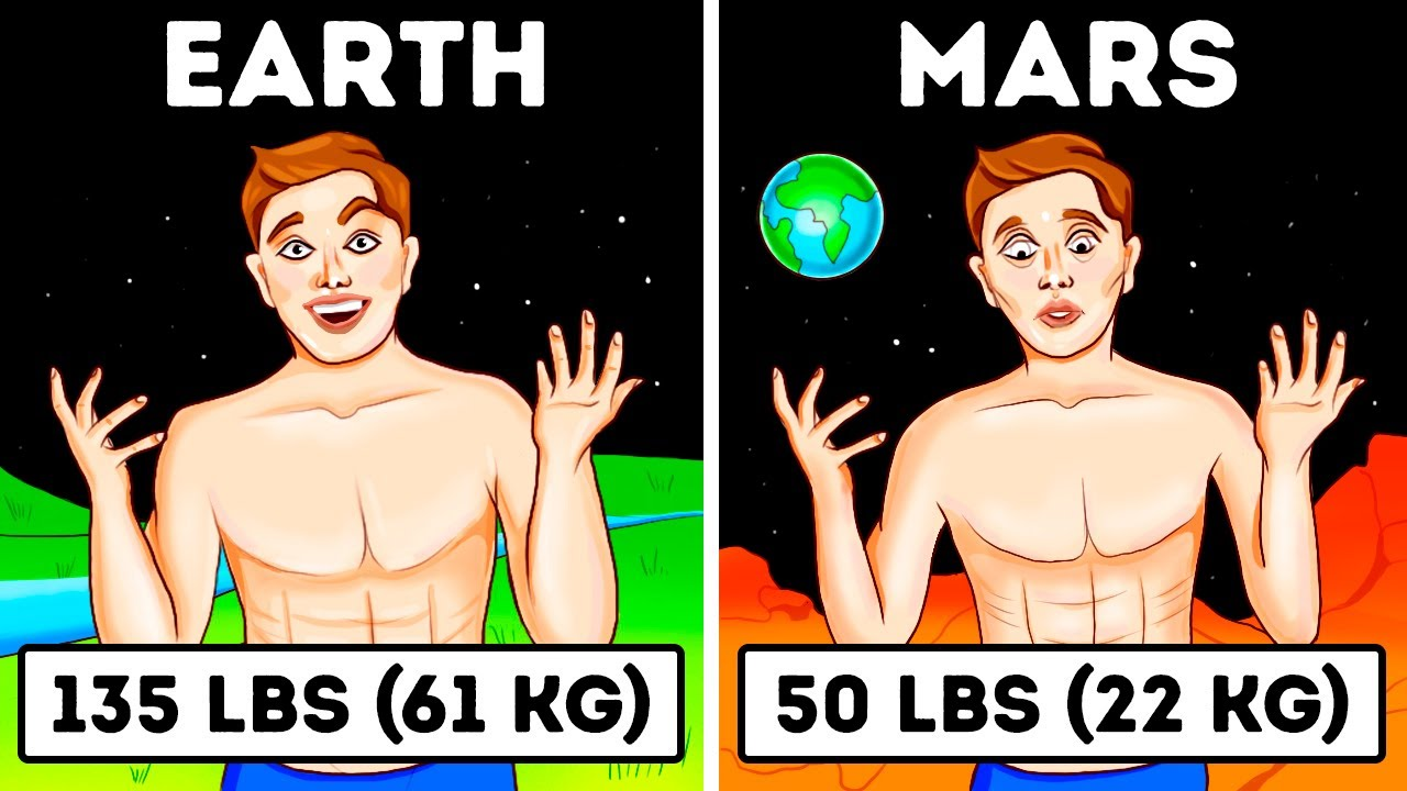 How Much You'd Weigh on Different Planets