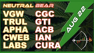 Marijuana Stocks (CGC WEED ACB CRON APHA TLRY) Cannabis MJ Chart Analysis for Today, August 22, 2019