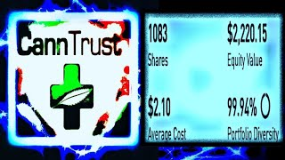 Canntrust Used Unlicensed Room in Promotional Video
