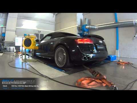 Reprogrammation Moteur Audi R8 4.2 V8 FSI 430hp (Réel: 399hp) @ 449hp (Stage 2) par BR-Performance
