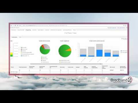 Bredband2 Molnväxel rapportverktyg