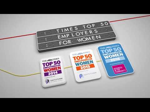 The Shell UK Gender Pay Gap