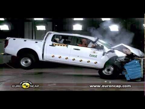 Ford Ranger w teście Euro NCAP