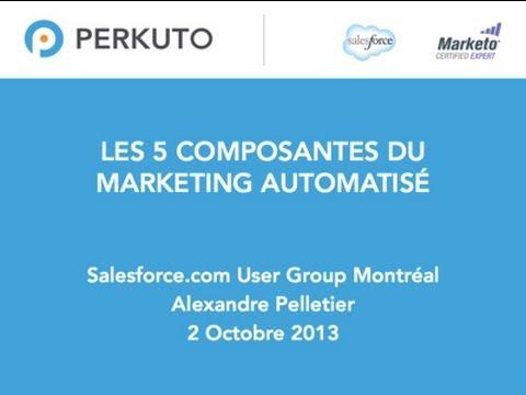 Les 5 composantes du marketing automatisé