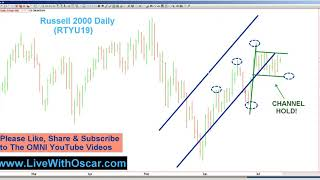 Oscar Carboni & OMNI Teaches DayTrading Channels in ES NQ Russell & Dow 07/15/2019 #1965