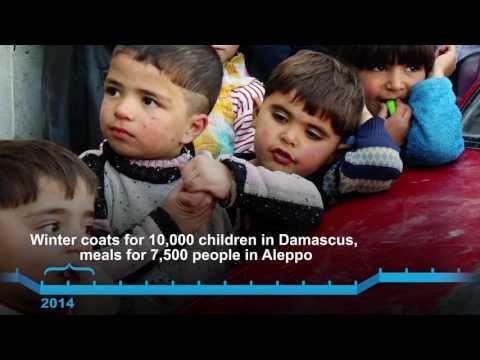 SOS Barnbyar i Syrien - långsiktigt stöd i en akut situation