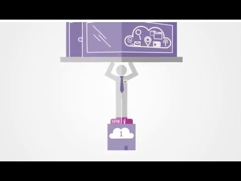 Product choice animation for SMEs