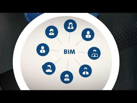 Grundfos BIM assets – a better set of data