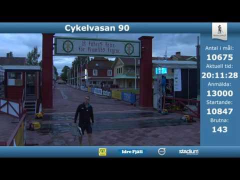 Alla målgångar från Cykelvasan 13 Aug Del 2