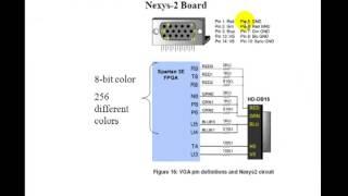 Lesson 104 - VGA Controller - YouTube