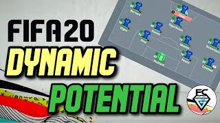 FIFA 20: DYNAMIC POTENTIAL
