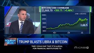 CNBC Comments on Powell and Trumps Bitcoin Tweet