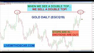 Oscar Carboni Teaches Day-Trading In Gold, Soybeans & Stocks Happy Fathers Day 06/17/2019 #1953