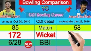 🔴 Mitchell Starc Vs Jasprit Bumrah Bowling Comparison ✦ Update after World Cup 2019✦Who is The Best?