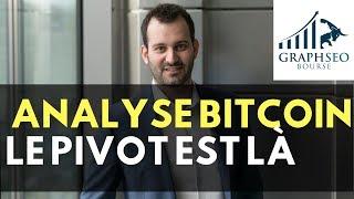 Analyse Bitcoin : Refuge terminé mais avant de parler de Krach voici quoi surveiller