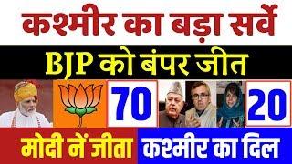 बड़ा सर्वे: कश्मीर चुनाव में BJP की बंपर जीत। मुफ्ती को झटका। Article 370, PM modi, Election poll