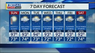 Central AL Forecast for 8/17/19 at 10 pm