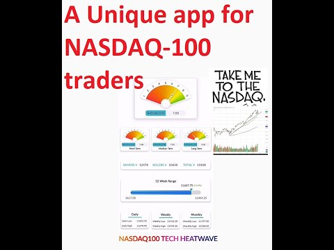 Nasdaq-100 Tech Heatwave app Intro