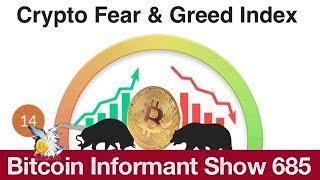 #685 Verwendung des Fear & Greed-Index zur Vorhersage von Preissteigerungen bei Bitcoin BTC
