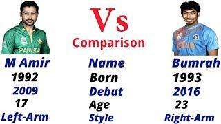 Mohammad Amir Vs Jasprit Bumrah Comparison