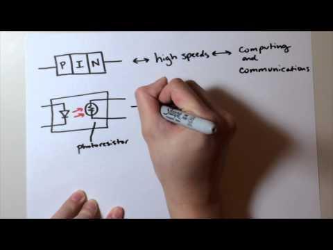 Opto-isolators - UCmadVocPnFXgkEVQpDbBc5Q