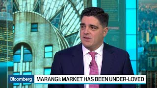 Gabelli's Marangi Sees Start of a Wave of Consolidation in Financials