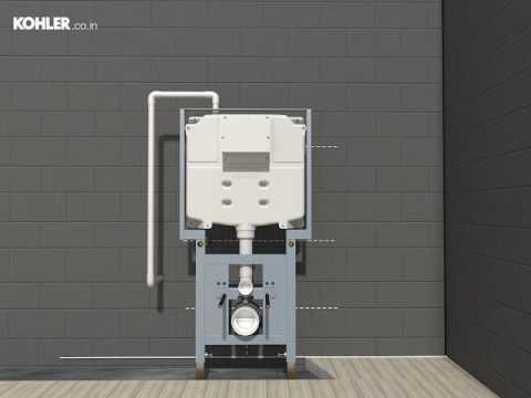 The Kohler Numi 2 brings smarts to your parts | FpvRacer lt